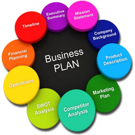 Business Plan Template - Free Download - How to Write a